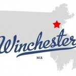 map_of_winchester_ma